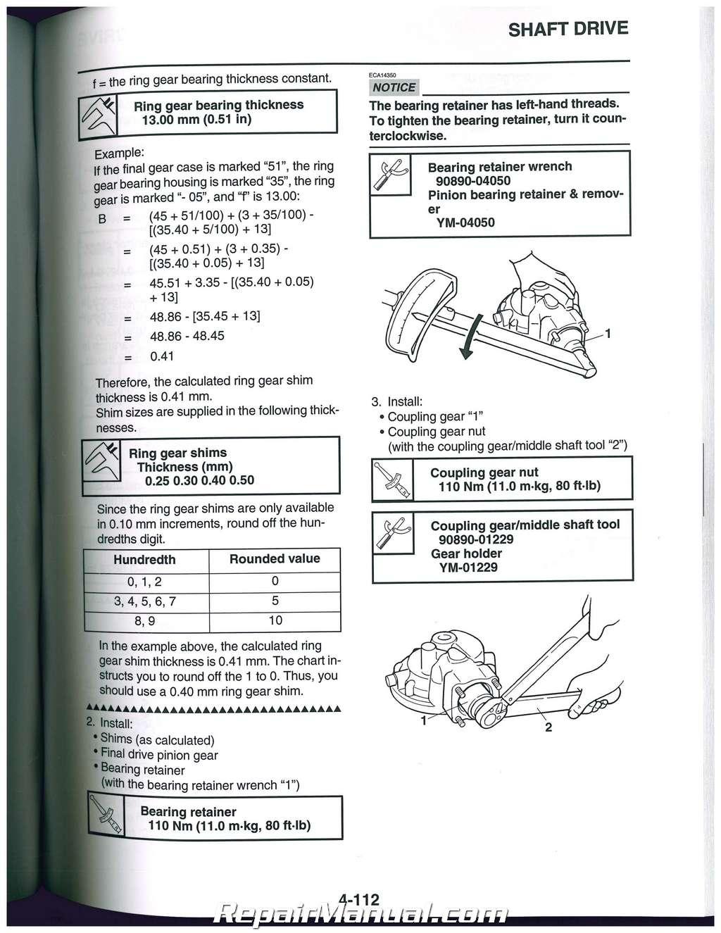 Yamaha fjr1300 workshop repair manual downloa by fosterduran issuu.