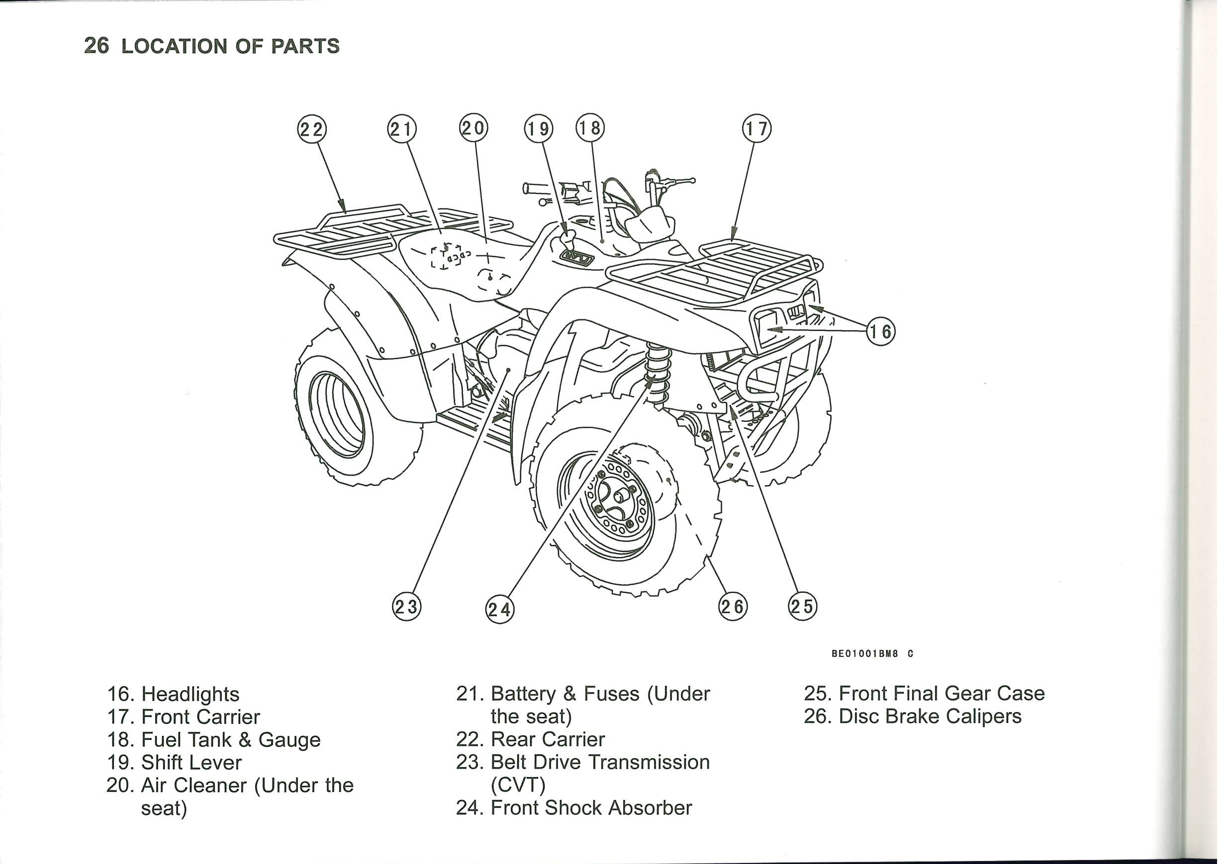 Kawasaki Prairie 360 Engine Diagram Reinvent Your Wiring 2005 2011 Kvf360a 4x4 Atv Owners Manual Rh Repairmanual Com Carburetor
