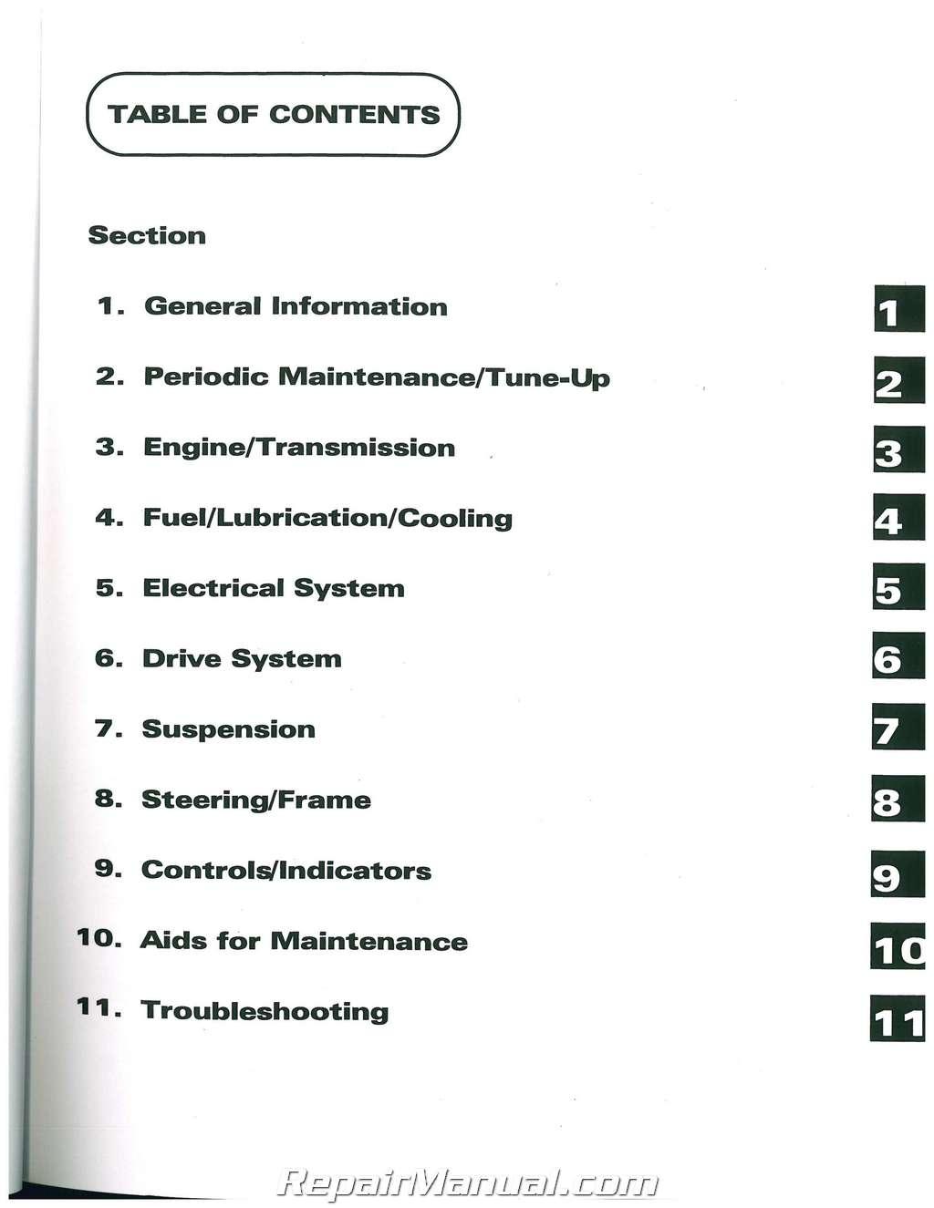 Arctic Cat Bearcat 454 Manual Wiring Diagram 2001 Dodge Ram Fuse Panel
