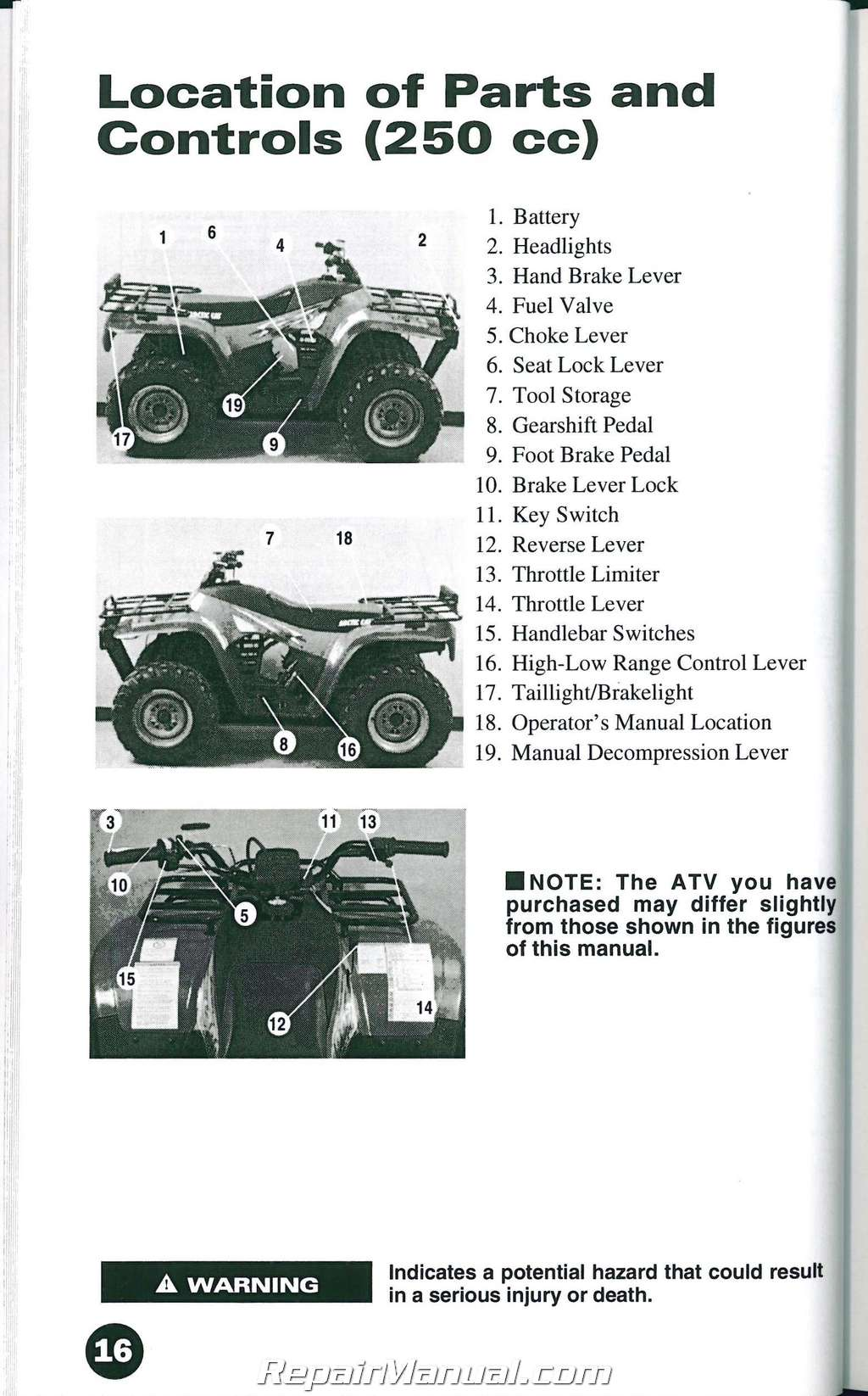 1999 Arctic Cat ATV Owners Manual – (Covers All Models)