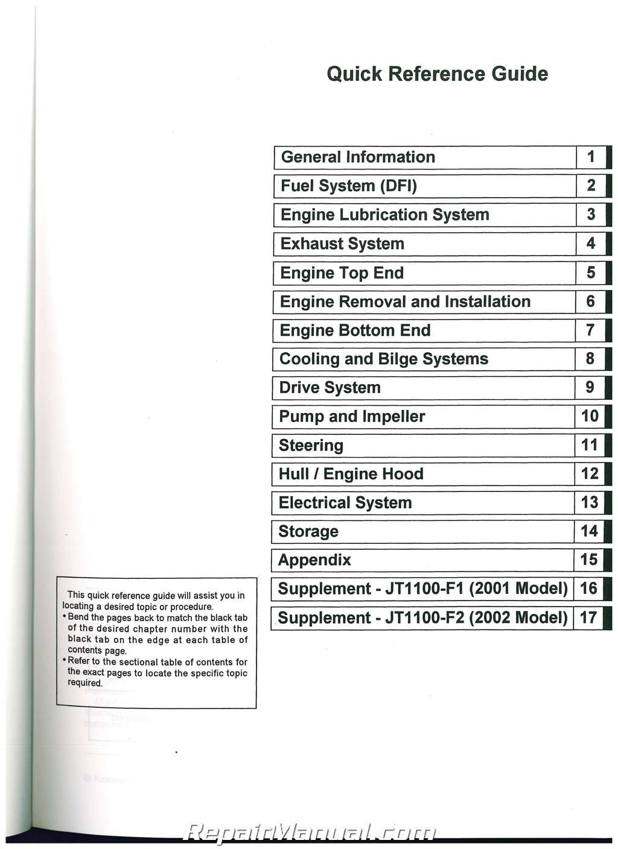 2000 2001 2002 Kawasaki 1100 Stx Di Jet Ski Service Manual