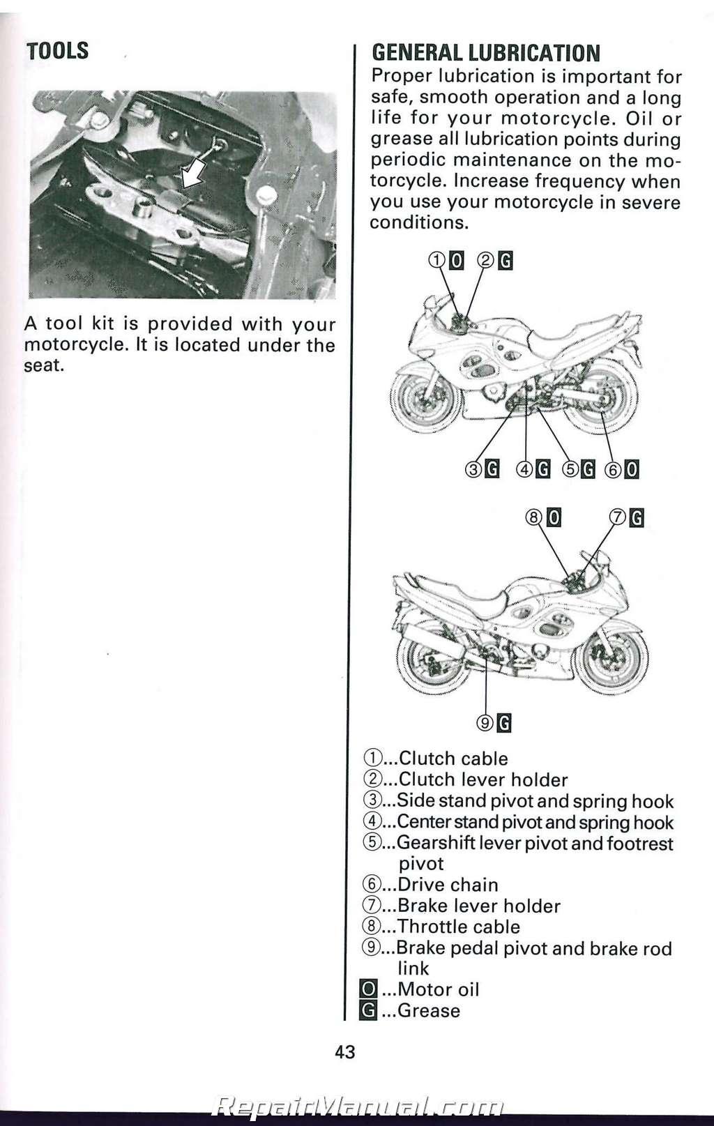 PDF 2000 suzuki katana 600 owners manual 28 pages suzuki gsx – Katana Gsx600f Engine Diagram
