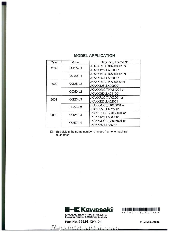 2001 Kx 125 Service Manual Auto Electrical Wiring Diagram 1990 Kx125 Pdf Free Download 1999