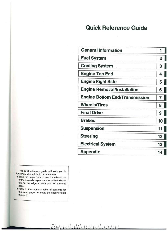 1999 kx250 service manual pdf