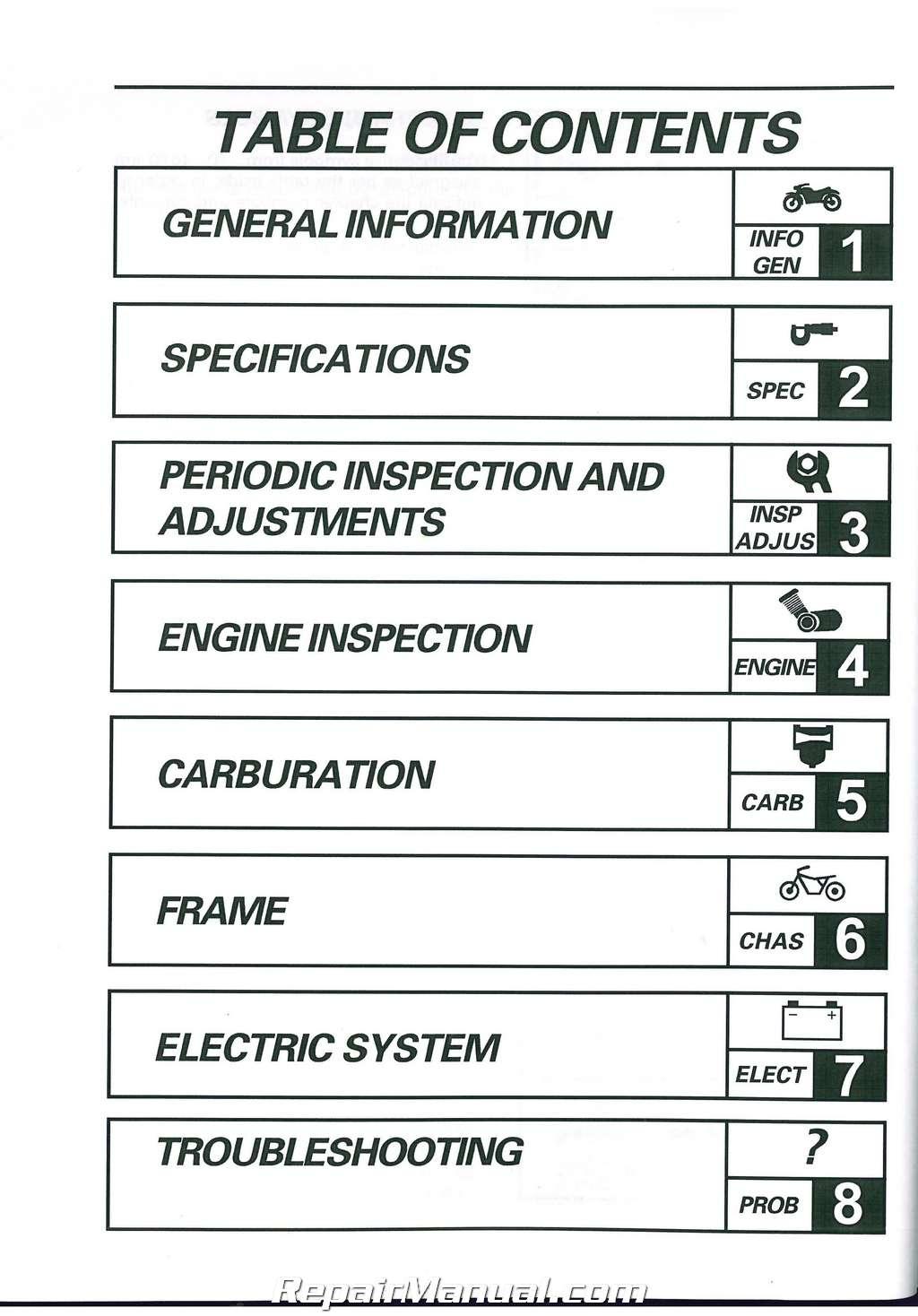 yamaha ttr230 motorcycle service manual 2005 2009 2011 2018 rh repairmanual com 2005 Yamaha TTR 230 2015 Yamaha TTR 230