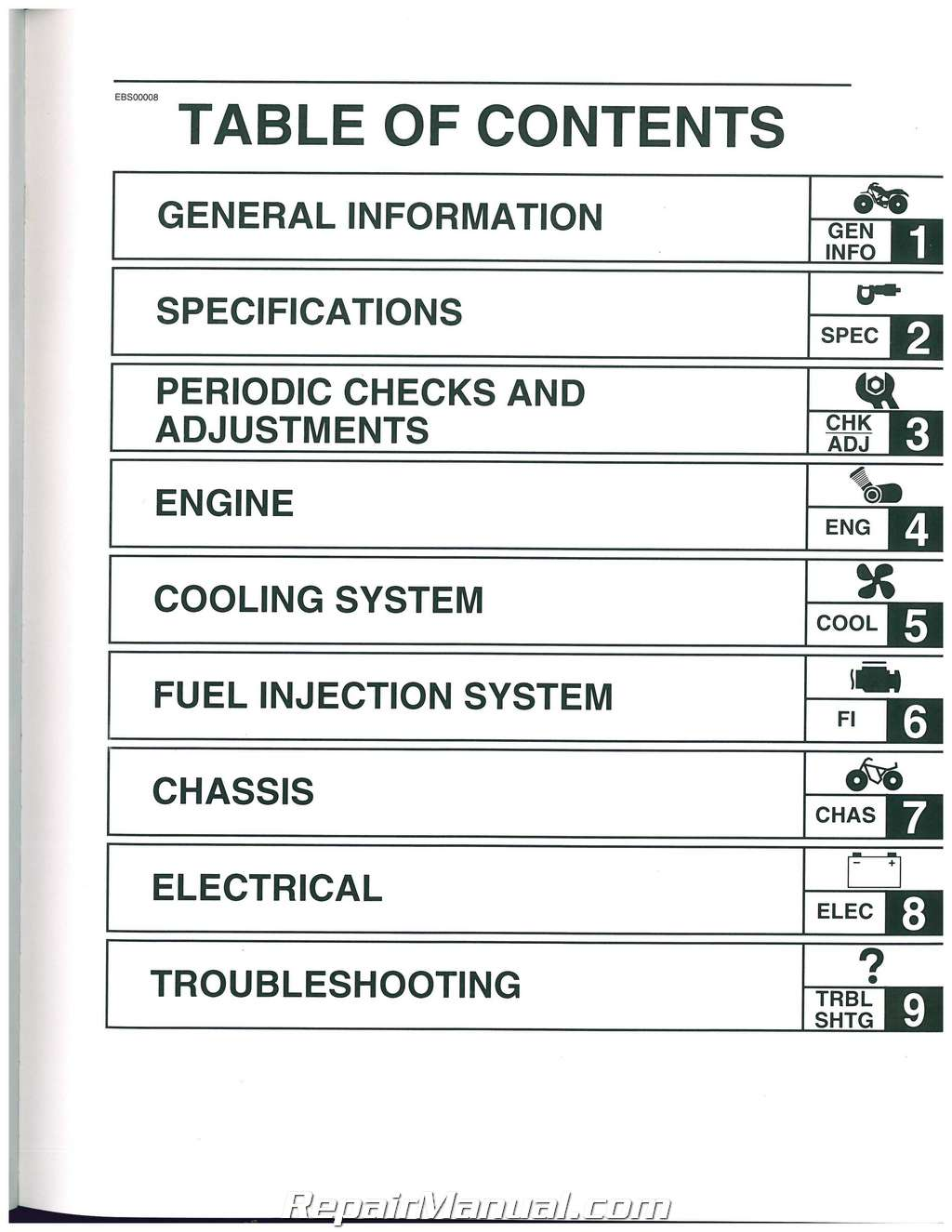 yamaha raptor 700 service manual