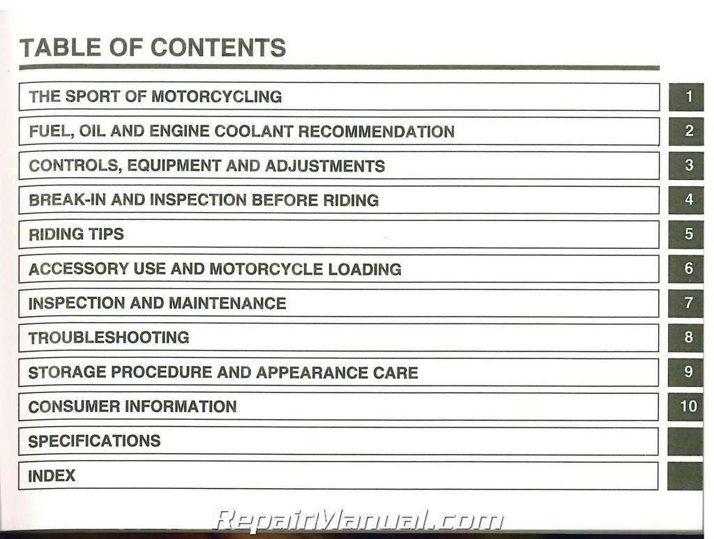 mercury 1999 mystique owners manual pdf download