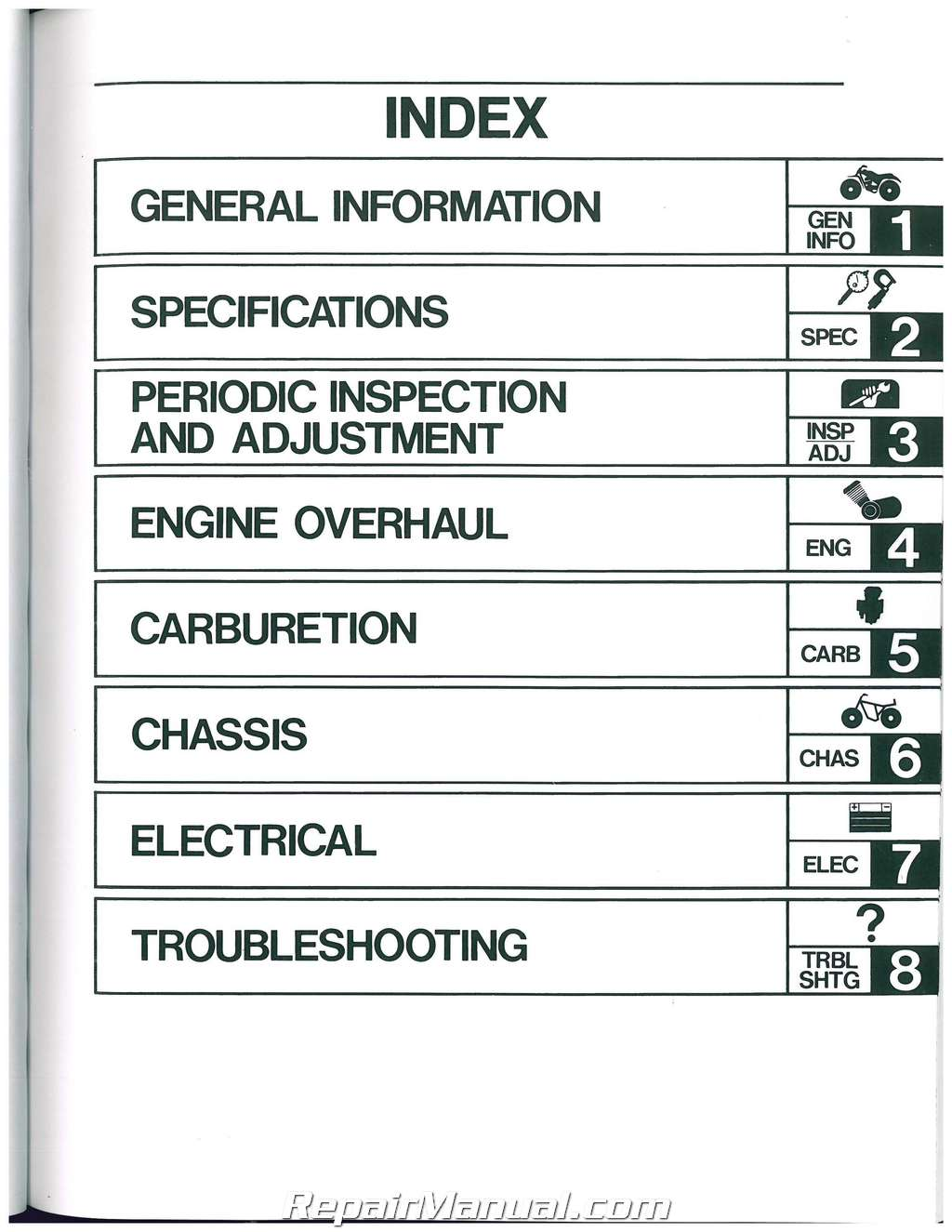 Yamaha Grizzly 125 Wiring Schematic Simple Diagram Shematics 2004 2013 Yfm125g Automatic Service Manual 2003