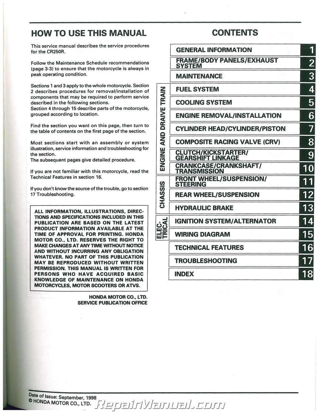1998 Honda Cr 80 Repair Manual